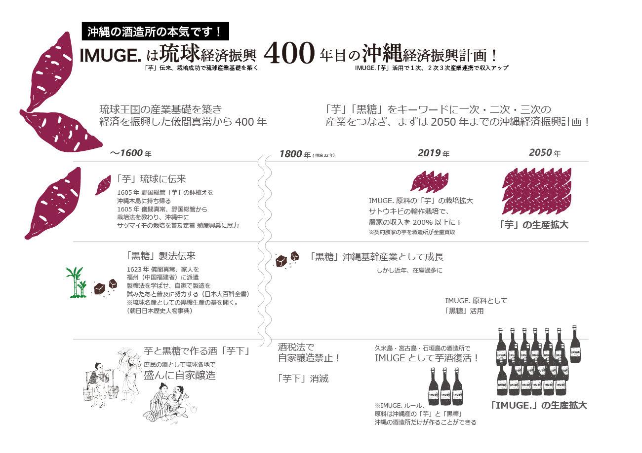 400年目000.jpg