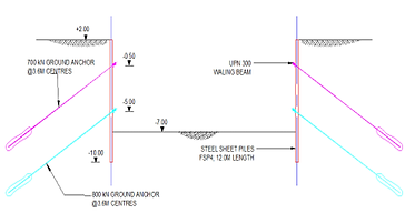 Sheet pile retention system cross section