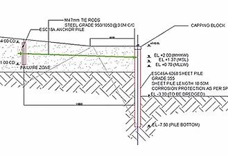 Sheet piling system design