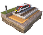 Geogrid for railways