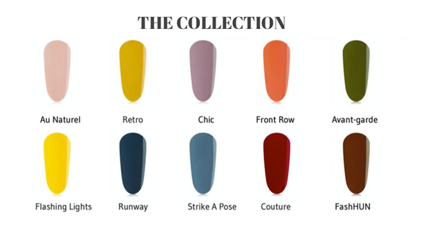 Full The GelBottle RUNWAY COLLECTION