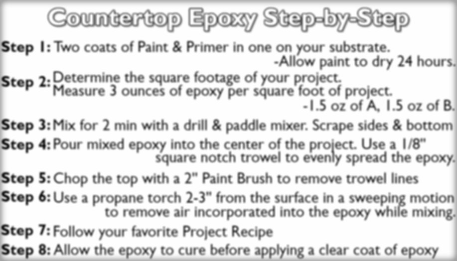 Countertop Epoxy Step-by-Step.jpg