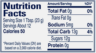 Raspberry Nutrition Facts.png