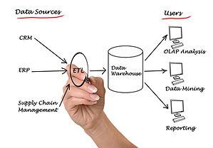 Diagram of data warehouse.jpg
