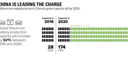Proč jsme na prahu velké bateriové revoluce, která zásadně změní českou energetiku?