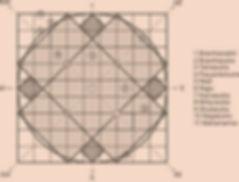 vastu_mandal_reference_lines_edited.jpg