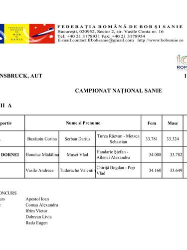 CN SANIE echipe JUNIORI II A.jpg