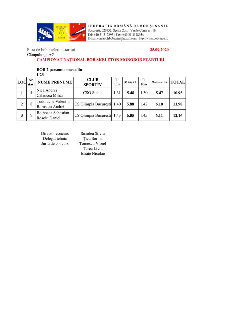 CN bob 2 pers U20 masculin-1.jpg