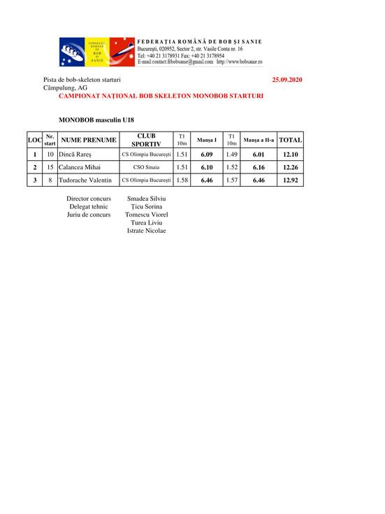 CN MONOBOB masculin U18-1.jpg