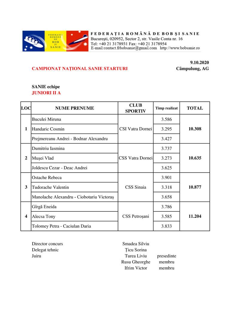 clasament CN echipe juniori II A-1.jpg