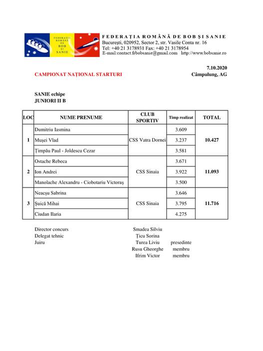 7 10 2020 Campionat National JUNIORI II