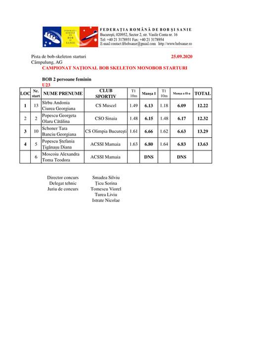 CN bob 2 pers U23 feminin-1.jpg