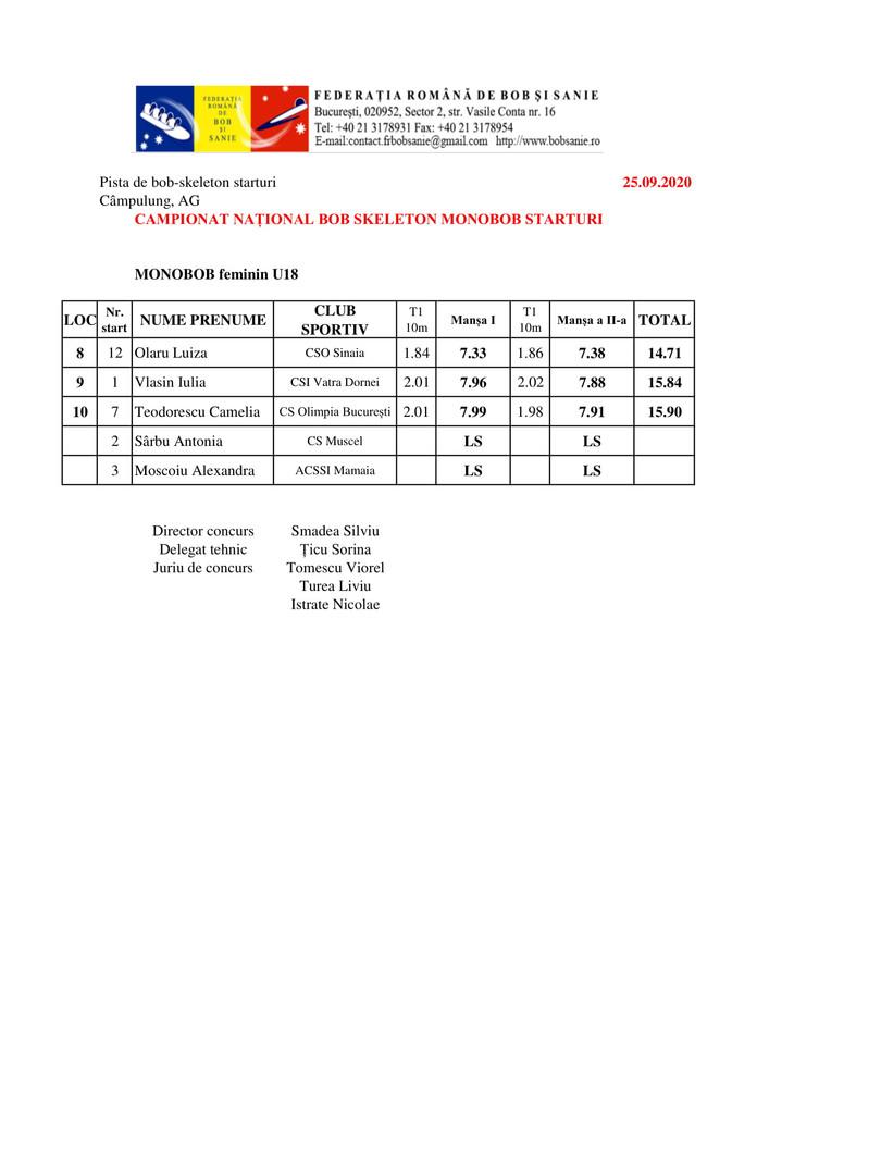 CN MONOBOB FEMININ U18-1.jpg