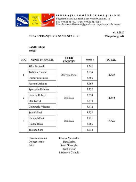 6 10 2020 clasament CUPA SPERANTELOR san