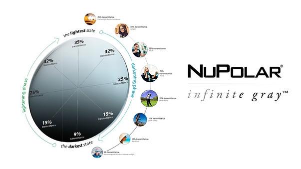 nupolar infinite.jpg
