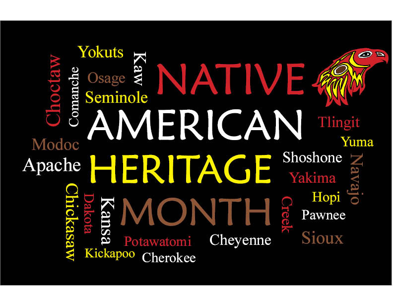 Native American Heritage Month Word Cloud