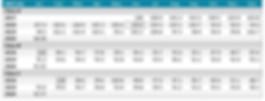 Inclusif 2020 Jan performance table 2.PN