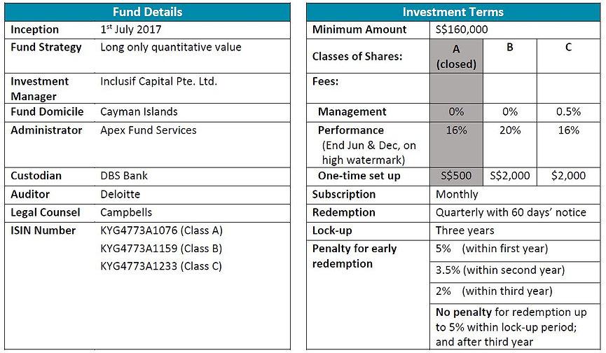 Fund Details (New).JPG