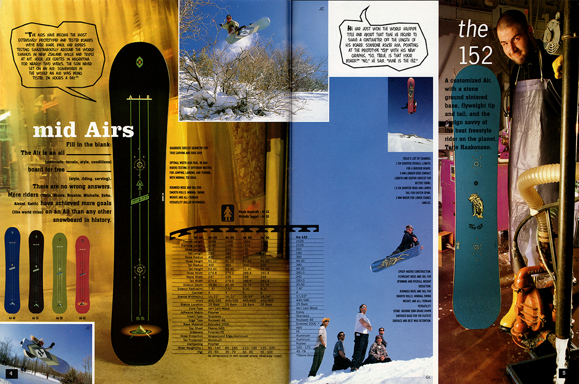 Burton Industry Catalog Airs Full Flat S