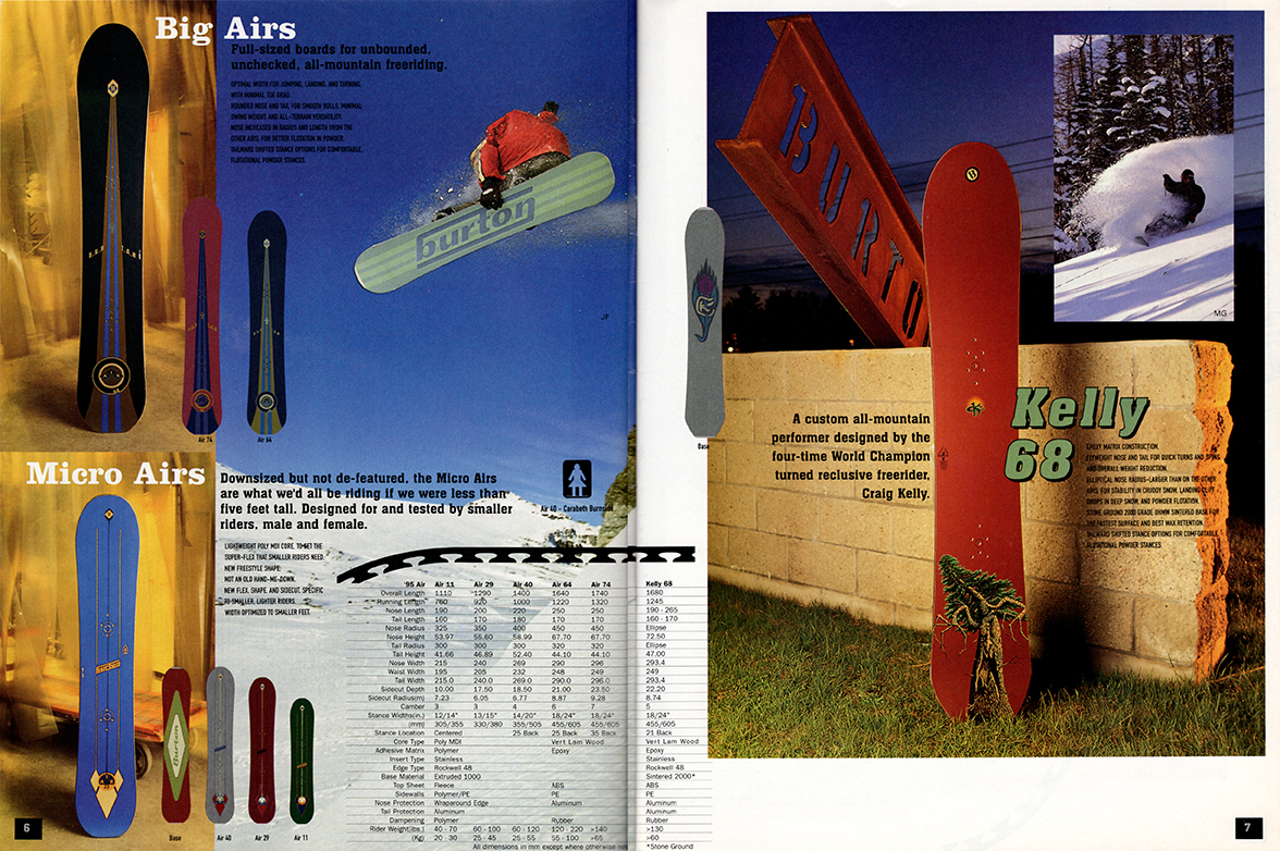 Burton Industry Catalog Kelly Full Flat