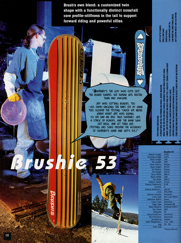 Burton Industry Catalog Brushie Sm