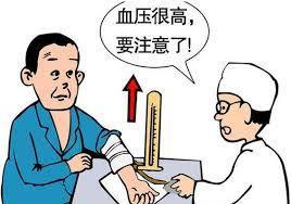 肝脏发出的救命重要信号:血压过高!!
