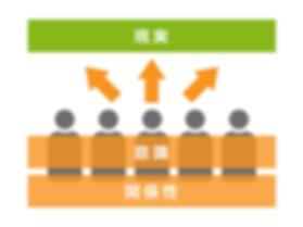 組織変革アプローチ_概念3.png