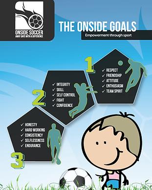 Onside Goals.png