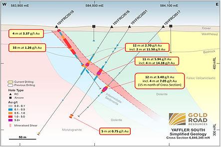 Raglan Drilling .jpg