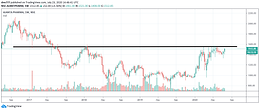 First Source Solution CMP 280 SL 230 TGT Open