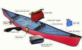 CANOE ACCESORIES | Best Rated Canoe Kayak | Lakefield