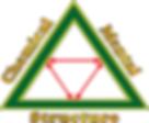 Triad of Health -Applied Kinesiology