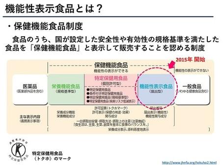 麻布大学のデータサイエンス!:感想その②【食の情報07】