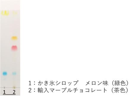 授業紹介:公衆衛生学実習①【食の安全 04】