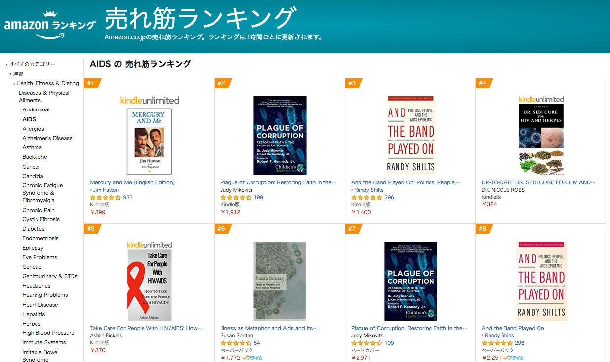 Japan June 2020 - AIDS