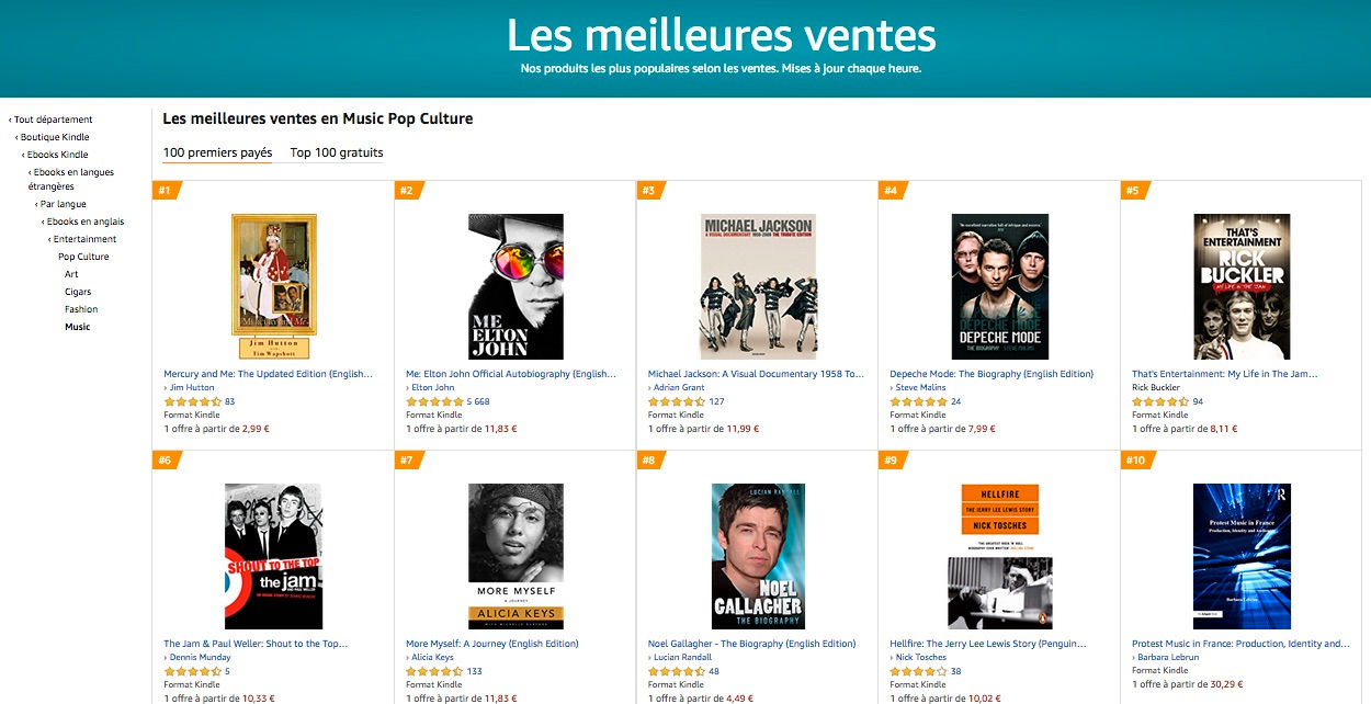France 2020 - Les meilleures ventes en Music Pop Culture