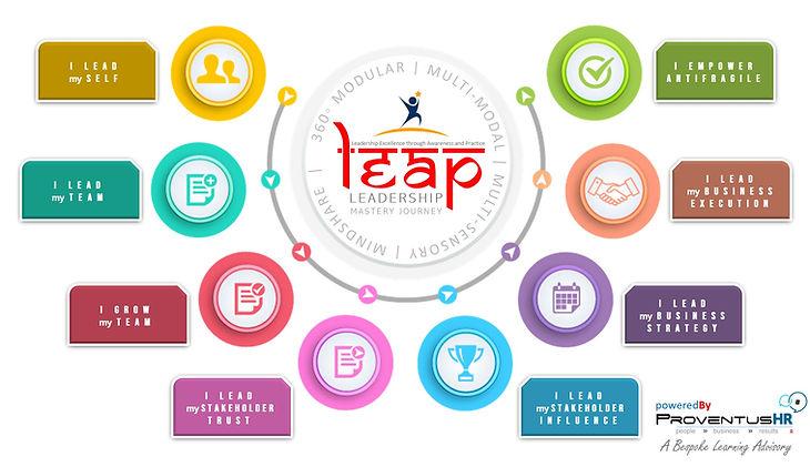 Leap2J.jpg