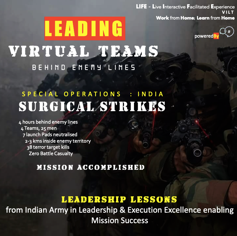 Surgical Strikes