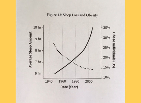3 Reasons Why Poor Sleep Could Be Limiting Your Progress