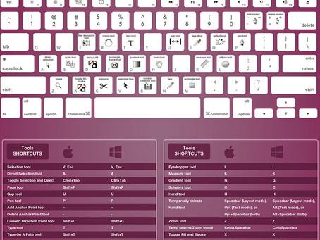 Raccourcis clavier Adobe CC