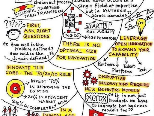 What's Social Innovation?