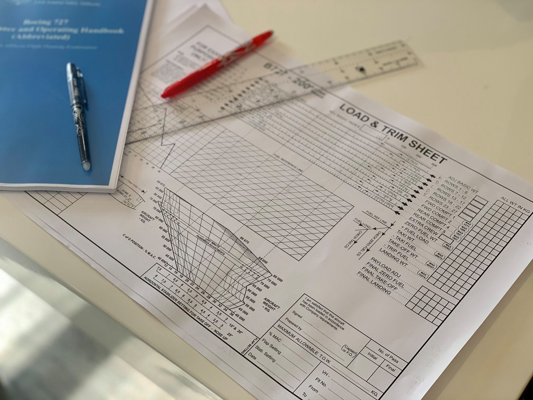 ATPL Performance & Loading