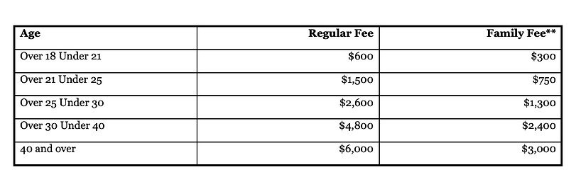 TAC - Joining Fees.jpg