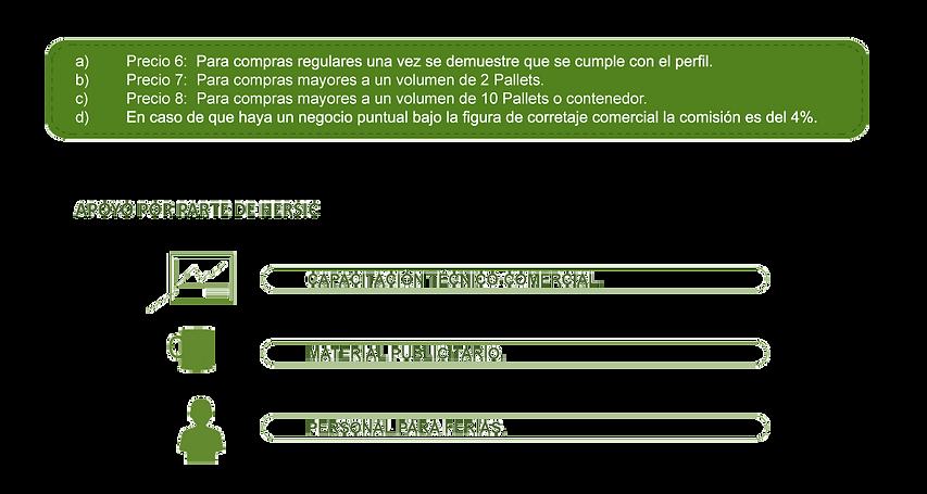Estructura-Comercial-Distribuidor-especi