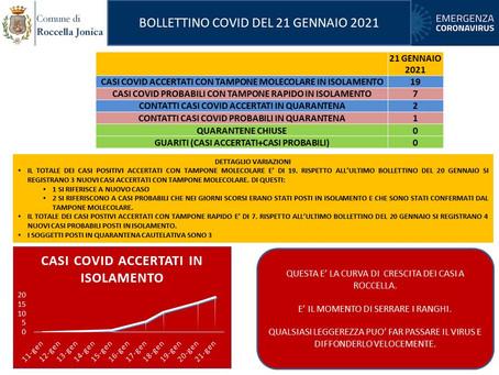 Casi di Covid-19 a Roccella Jonica. Bollettino del 21 gennaio 2021.