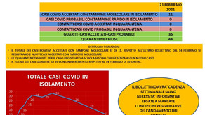Casi di Covid-19 a Roccella Jonica. Bollettino del 21 febbraio 2021.