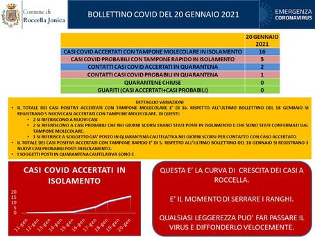 Casi di Covid-19 a Roccella Jonica. Bollettino del 20 gennaio 2021.