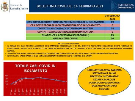 Casi di Covid-19 a Roccella Jonica. Bollettino del 14 febbraio 2021.