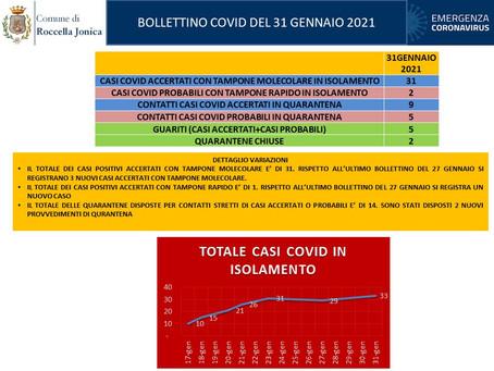 Casi di Covid-19 a Roccella Jonica. Bollettino del 31 gennaio 2021.