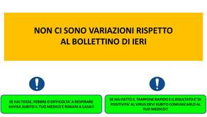 Casi di Covid-19 a Roccella Jonica. Bollettino del 2 dicembre 2020.